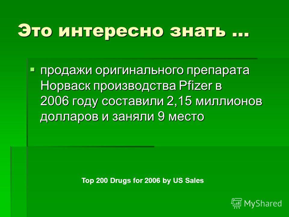 Это интересно знать … продажи оригинального препарата Норваск производства Pfizer в 2006 году составили 2,15 миллионов долларов и заняли 9 место продажи оригинального препарата Норваск производства Pfizer в 2006 году составили 2,15 миллионов долларов