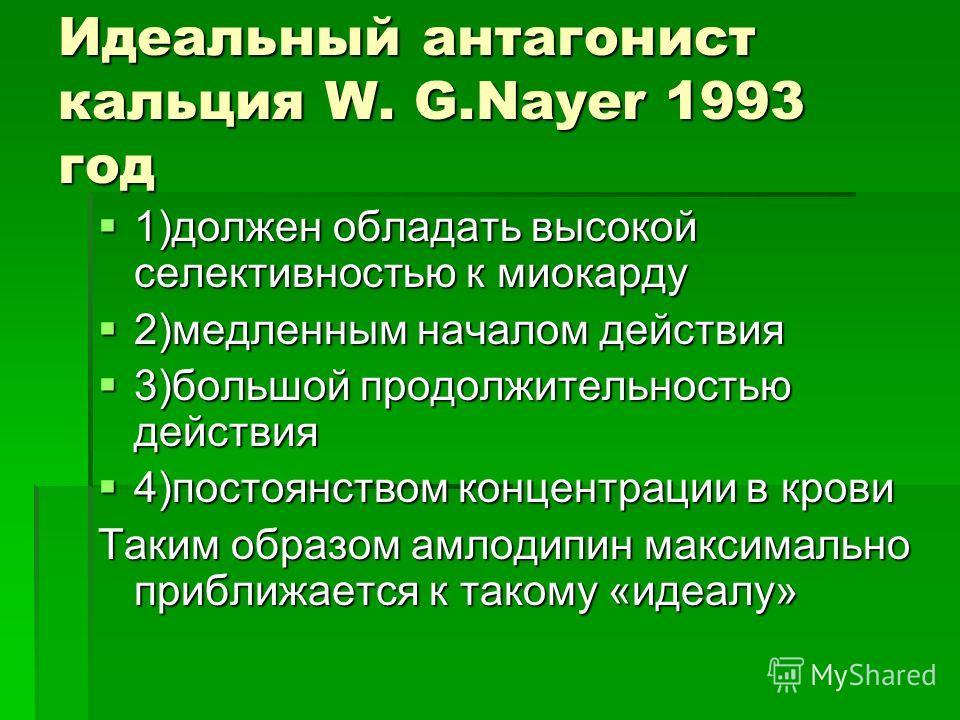 Идеальный антагонист кальция W. G.Nayer 1993 год 1)должен обладать высокой селективностью к миокарду 1)должен обладать высокой селективностью к миокарду 2)медленным началом действия 2)медленным началом действия 3)большой продолжительностью действия 3