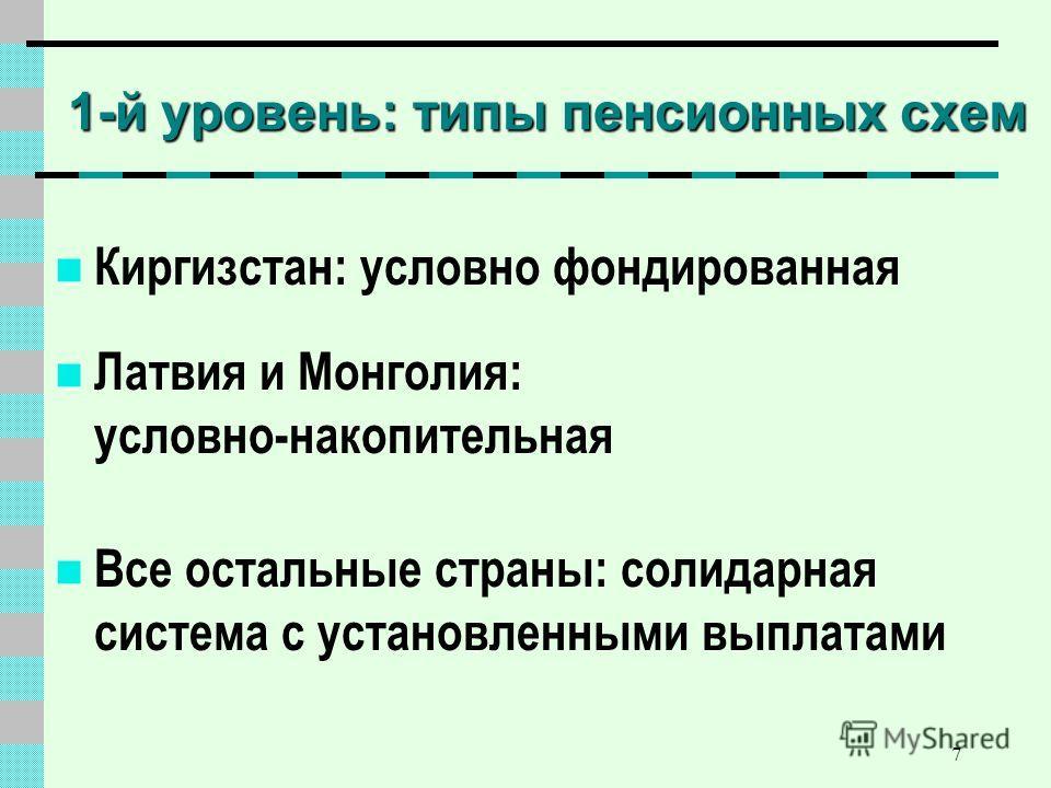7 1-й уровень: типы пенсионных схем Киргизстан: условно фондированная Латвия и Монголия: условно-накопительная Все остальные страны: солидарная система с установленными выплатами