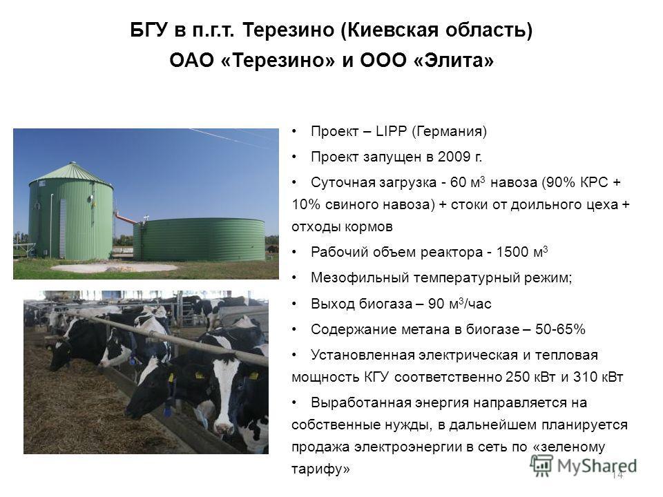 БГУ в п.г.т. Терезино (Киевская область) ОАО «Терезино» и ООО «Элита» Проект – LIPP (Германия) Проект запущен в 2009 г. Суточная загрузка - 60 м 3 навоза (90% КРС + 10% свиного навоза) + стоки от доильного цеха + отходы кормов Рабочий объем реактора