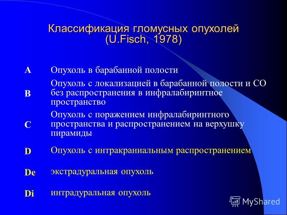 Классификация гломусных опухолей (U.Fisch, 1978) AОпухоль в барабанной полости B Опухоль с локализацией в барабанной полости и СО без распространения в инфралабиринтное пространство C Опухоль с поражением инфралабиринтного пространства и распростране