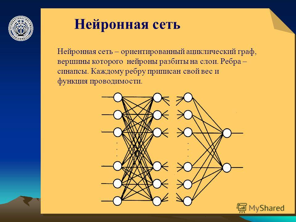 © ElVisti5 Нейронная сеть Нейронная сеть – ориентированный ациклический граф, вершины которого нейроны разбиты на слои. Ребра – синапсы. Каждому ребру приписан свой вес и функция проводимости.