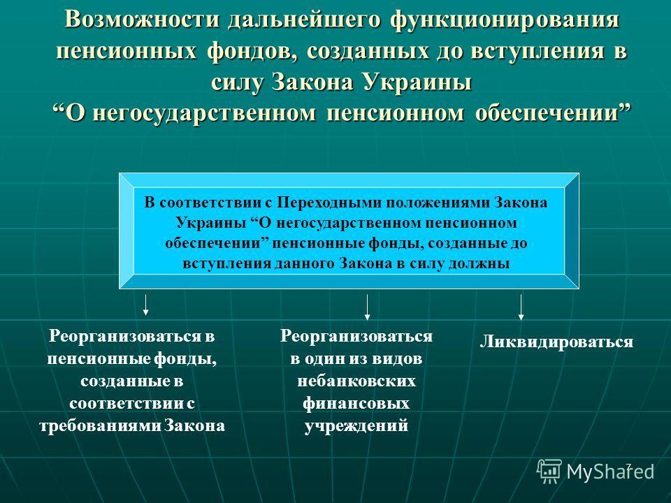 7 Возможности дальнейшего функционирования пенсионных фондов, созданных до вступления в силу Закона Украины О негосударственном пенсионном обеспечении В соответствии с Переходными положениями Закона Украины О негосударственном пенсионном обеспечении