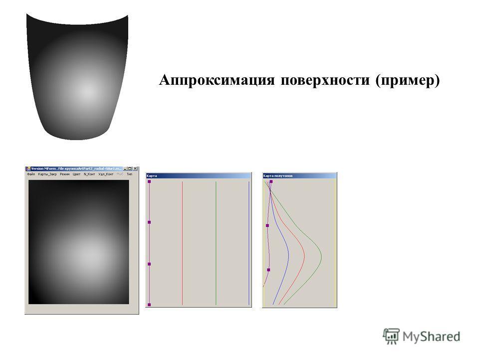 Аппроксимация поверхности (пример)