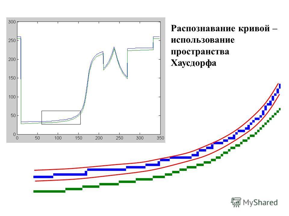 Распознавание кривой – использование пространства Хаусдорфа