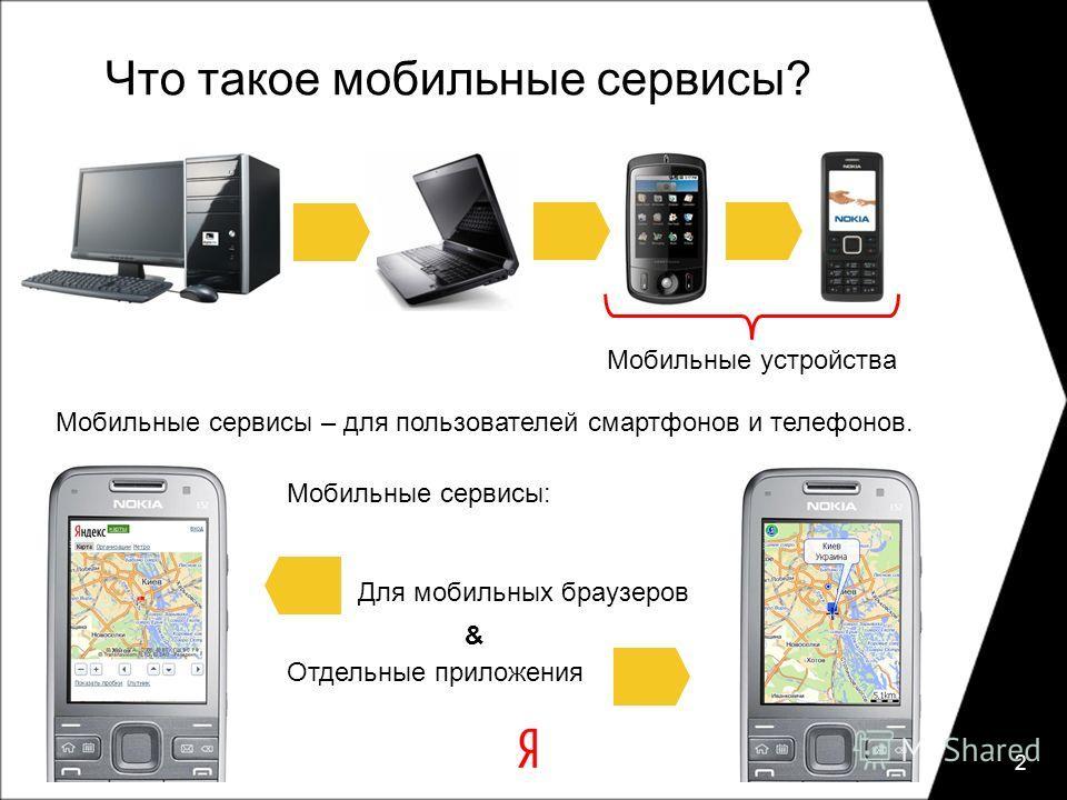 Что такое мобильные сервисы? 2 Мобильные сервисы – для пользователей смартфонов и телефонов. Мобильные устройства Мобильные сервисы: Для мобильных браузеров Отдельные приложения &