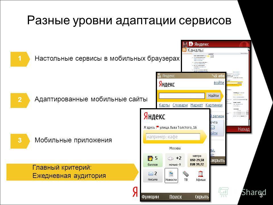 Главный критерий: Ежедневная аудитория Разные уровни адаптации сервисов 3 Настольные сервисы в мобильных браузерах1 Адаптированные мобильные сайты Мобильные приложения 2 3