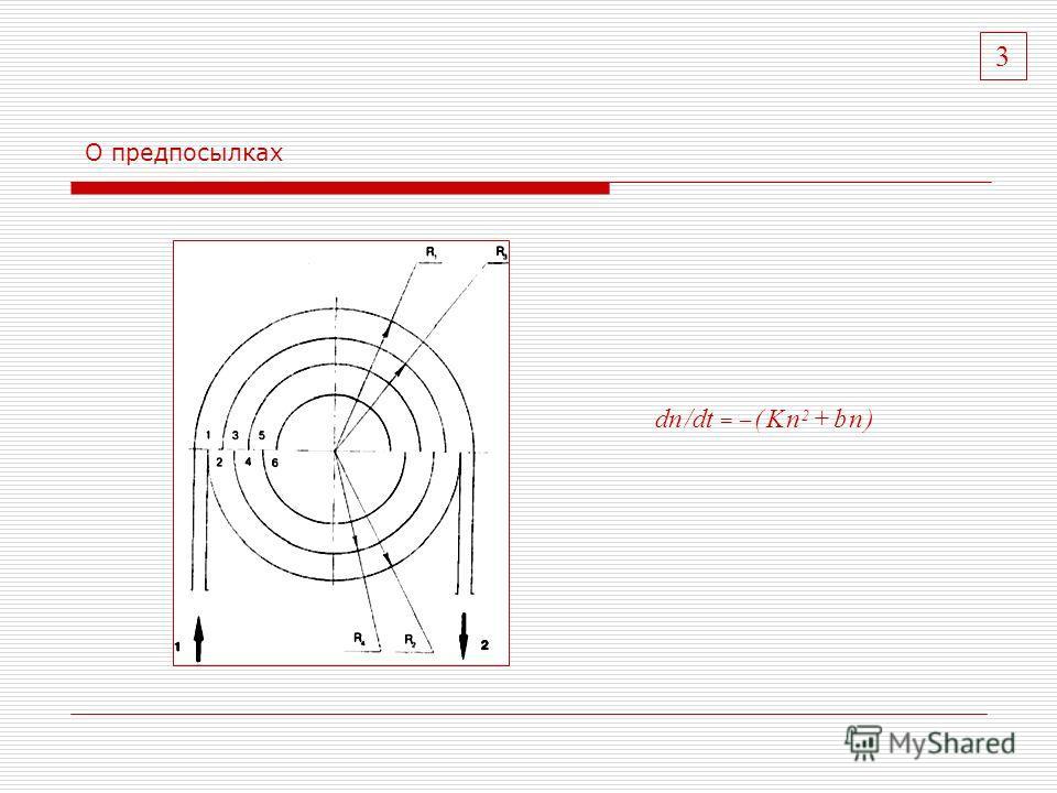 О предпосылках 3 dn /dt = – ( K n 2 + b n )