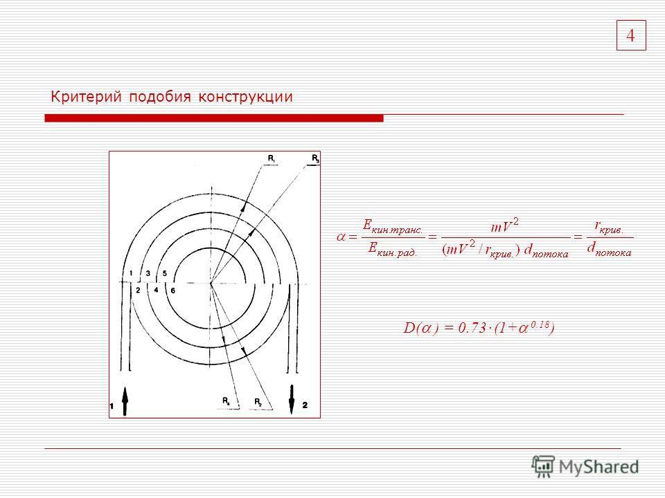 D( ) = 0.73 · (1+ 0.18 ) 4 Критерий подобия конструкции
