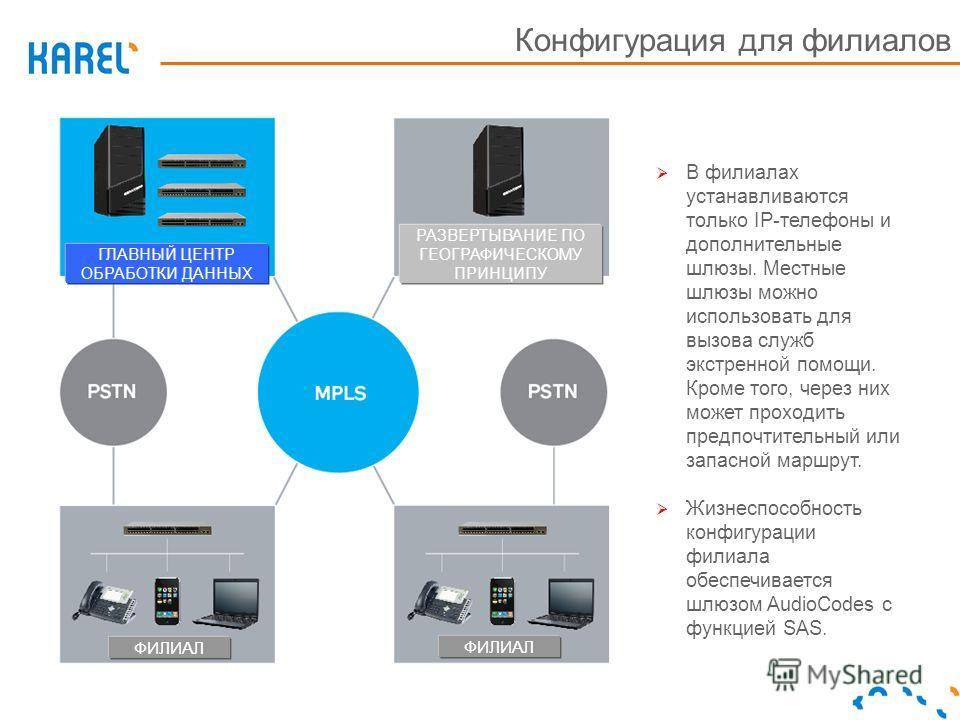 Конфигурация для филиалов В филиалах устанавливаются только IP-телефоны и дополнительные шлюзы. Местные шлюзы можно использовать для вызова служб экстренной помощи. Кроме того, через них может проходить предпочтительный или запасной маршрут. Жизнеспо