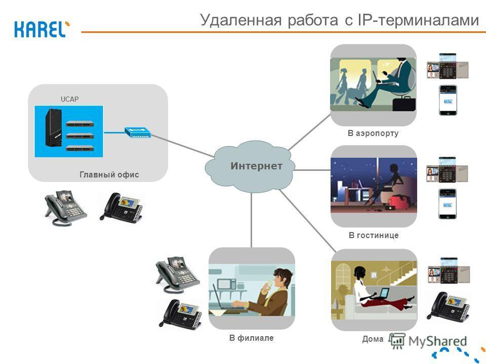 Удаленная работа с IP-терминалами В аэропорту В гостинице В филиале Главный офис Дома Интернет UCAP