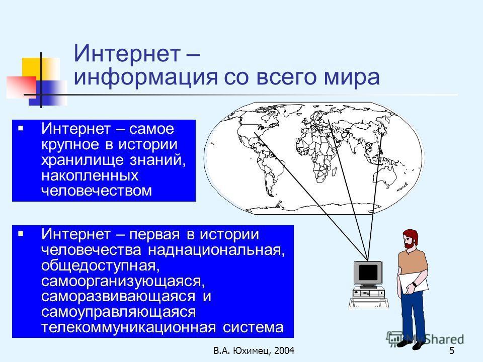 В.А. Юхимец, 20045 Интернет – информация со всего мира Интернет – самое крупное в истории хранилище знаний, накопленных человечеством Интернет – первая в истории человечества наднациональная, общедоступная, самоорганизующаяся, саморазвивающаяся и сам