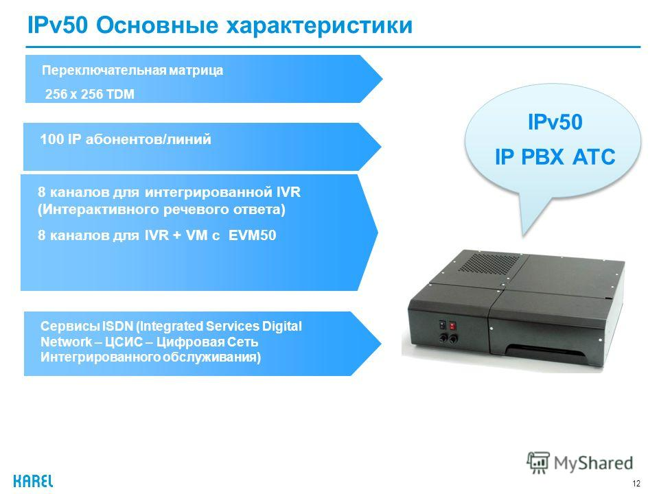 12 IPv50 Основные характеристики IPv50 IP PBX АТС Переключательная матрица 256 x 256 TDM 100 IP абонентов/линий 8 каналов для интегрированной IVR (Интерактивного речевого ответа) 8 каналов для IVR + VM с EVM50 Сервисы ISDN (Integrated Services Digita