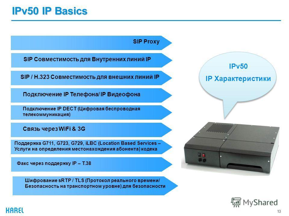 13 IPv50 IP Basics IPv50 IP Характеристики SIP Совместимость для Внутренних линий IPSIP / H.323 Совместимость для внешних линий IP Поддержка G711, G723, G729, iLBC (Location Based Services – Услуги на определения местонахождения абонента) кодека Факс