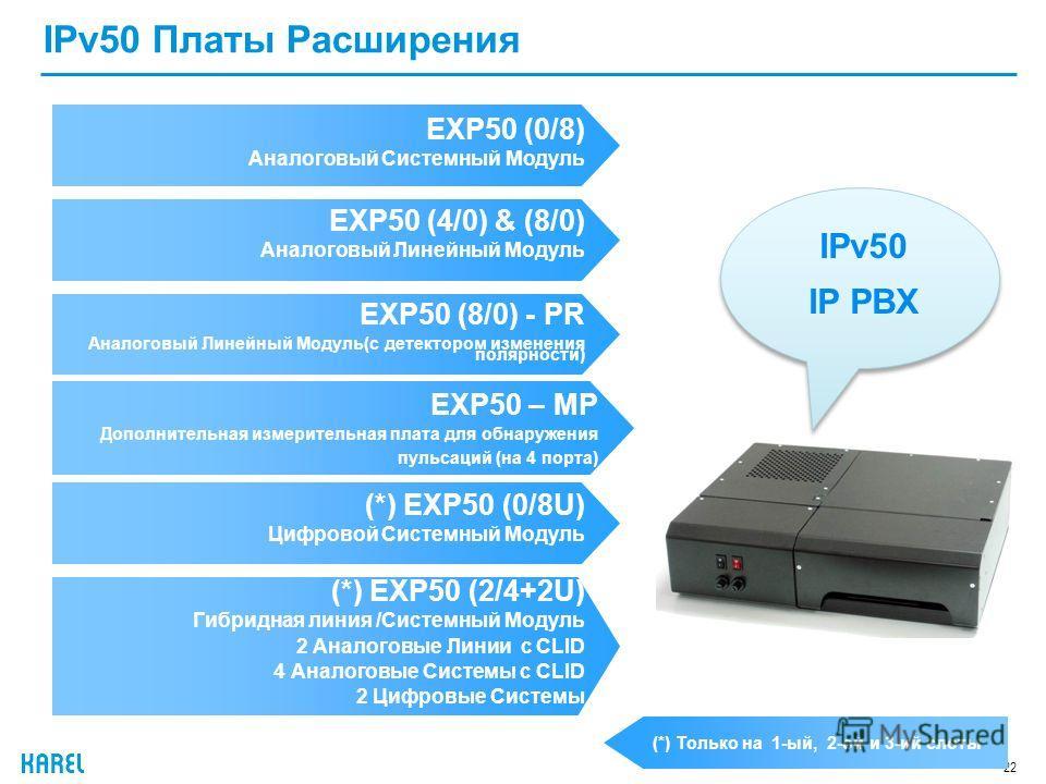 22 IPv50 Платы Расширения EXP50 (0/8) Аналоговый Системный Модуль EXP50 (4/0) & (8/0) Аналоговый Линейный Модуль (*) EXP50 (0/8U) Цифровой Системный Модуль IPv50 IP PBX (*) Только на 1-ый, 2-ой и 3-ий слоты EXP50 (8/0) - PR Аналоговый Линейный Модуль