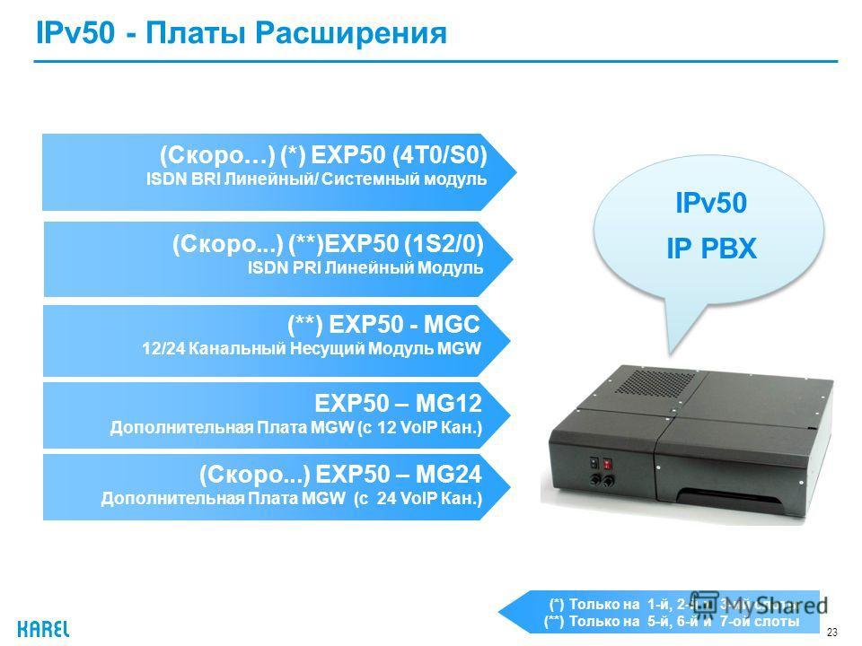 23 IPv50 - Платы Расширения EXP50 – MG12 Дополнительная Плата MGW (с 12 VoIP Кан.) (Скоро...) EXP50 – MG24 Дополнительная Плата MGW (с 24 VoIP Кан.) (**) EXP50 - MGC 12/24 Канальный Несущий Модуль MGW IPv50 IP PBX (*) Только на 1-й, 2-й и 3-ий слоты
