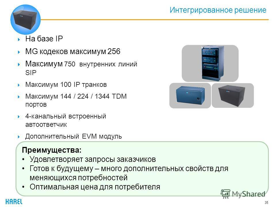 Интегрированное решение 35 На базе IP MG кодеков максимум 256 Максимум 750 внутренних линий SIP Максимум 100 IP транков Максимум 144 / 224 / 1344 TDM портов 4-канальный встроенный автоответчик Дополнительный EVM модуль Преимущества: Удовлетворяет зап