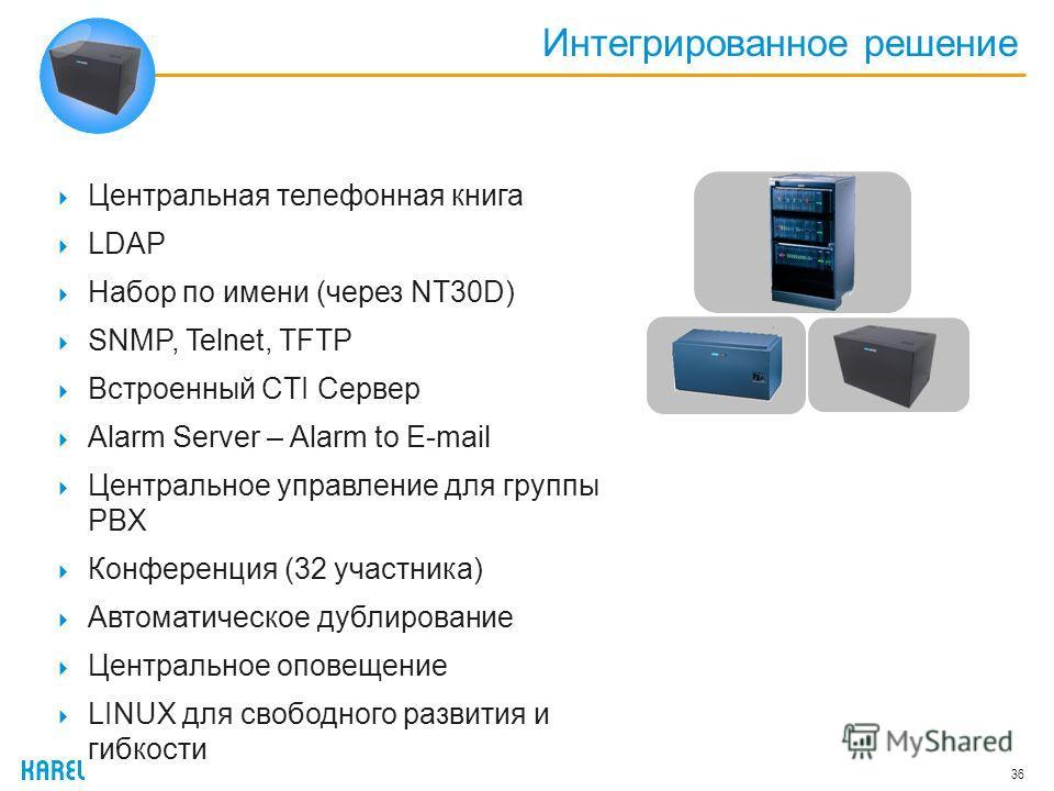 Интегрированное решение 36 Центральная телефонная книга LDAP Набор по имени (через NT30D) SNMP, Telnet, TFTP Встроенный CTI Сервер Alarm Server – Alarm to E-mail Центральное управление для группы PBX Конференция (32 участника) Автоматическое дублиров