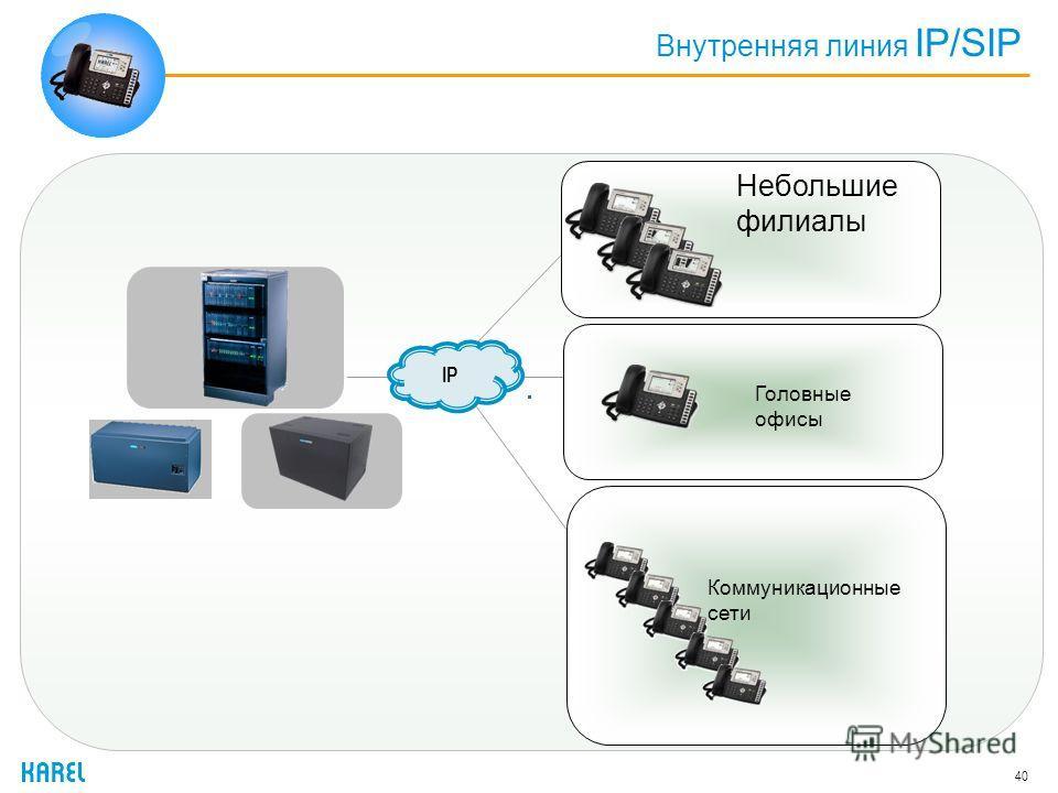 Внутренняя линия IP/SIP 40 IP Головные офисы Коммуникационные сети Небольшие филиалы