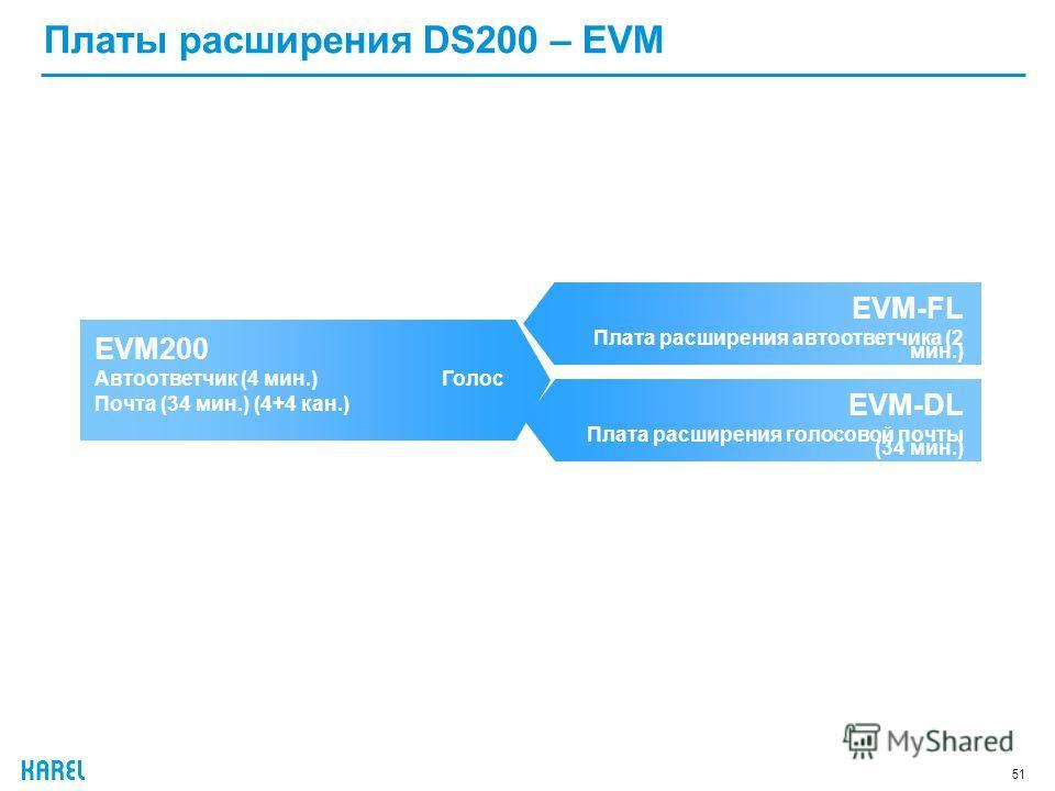 51 Платы расширения DS200 – EVM EVM200 Автоответчик (4 мин.) Голос Почта (34 мин.) (4+4 кан.) EVM-DL Плата расширения голосовой почты (34 мин.) EVM-FL Плата расширения автоответчика (2 мин.)