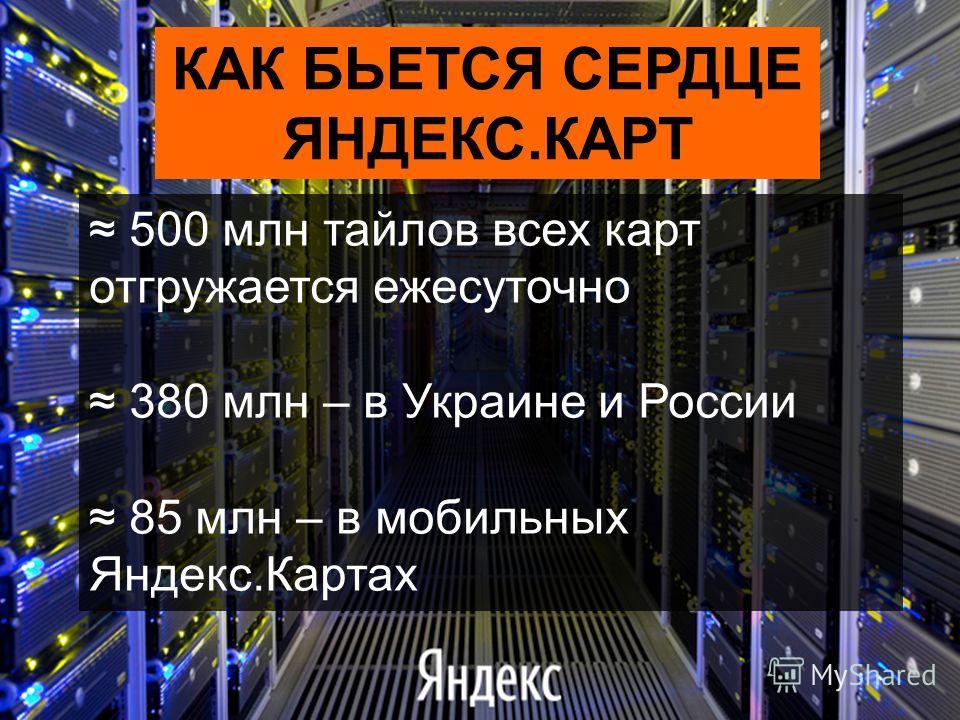 КАК БЬЕТСЯ СЕРДЦЕ ЯНДЕКС.КАРТ 500 млн тайлов всех карт отгружается ежесуточно 380 млн – в Украине и России 85 млн – в мобильных Яндекс.Картах