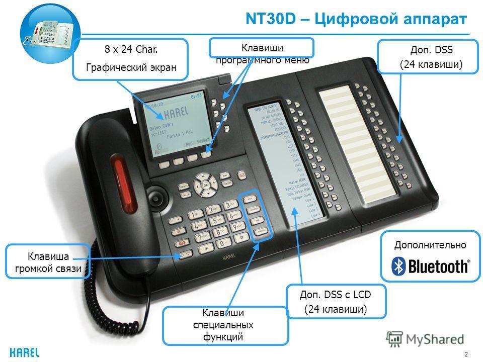 2 Доп. DSS с LCD (24 клавиши) Клавиша громкой связи Клавиши специальных функций 8 x 24 Char. Графический экран Клавиши программного меню NT30D – Цифровой аппарат Доп. DSS (24 клавиши) Дополнительно