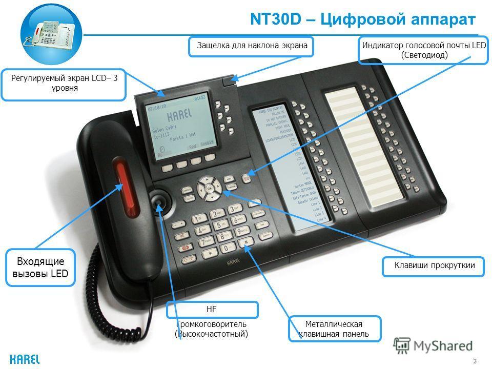 3 Клавиши прокруткии Входящие вызовы LED Металлическая клавишная панель Регулируемый экран LCD– 3 уровня Индикатор голосовой почты LED (Светодиод) NT30D – Цифровой аппарат HF Громкоговоритель (Высокочастотный) Защелка для наклона экрана