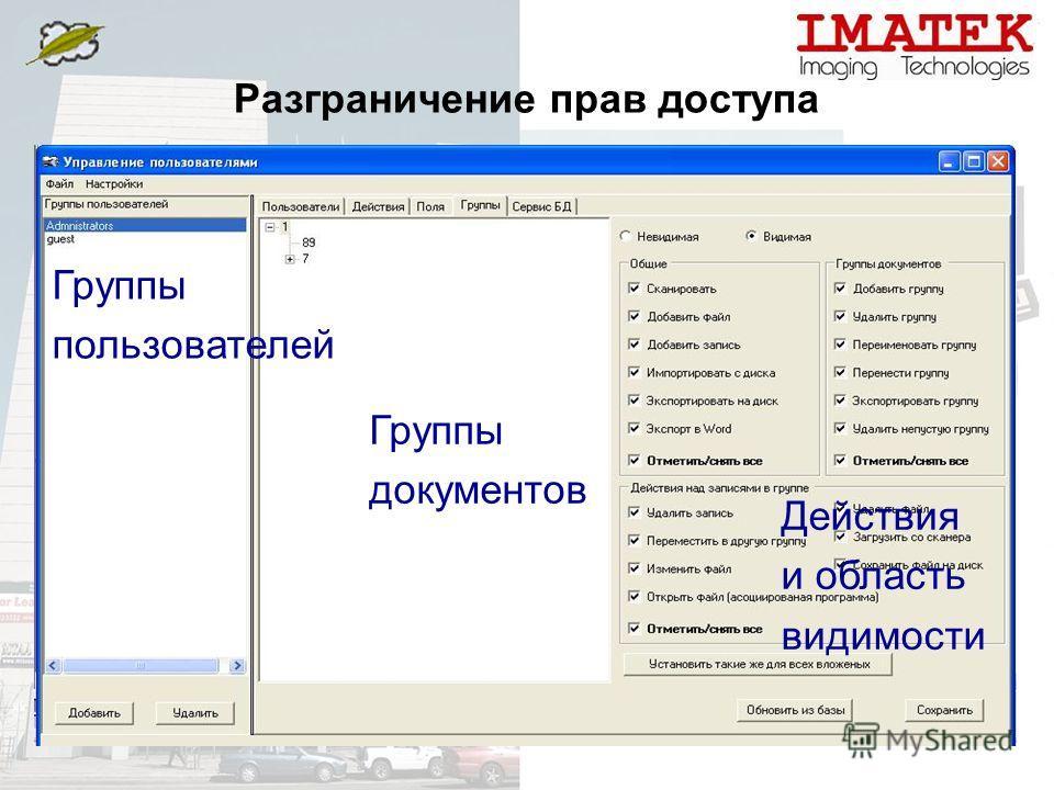 Разграничение прав доступа Действия и область видимости Группы пользователей Группы документов