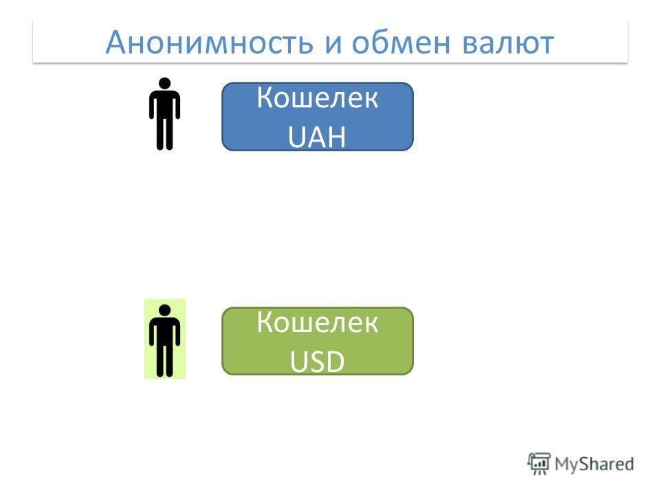Анонимность и обмен валют Кошелек UAH Кошелек USD