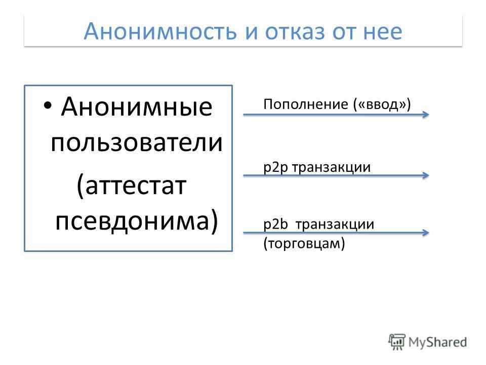 Анонимность и отказ от нее Анонимные пользователи (аттестат псевдонима) Пополнение («ввод») p2p транзакции p2b транзакции (торговцам)