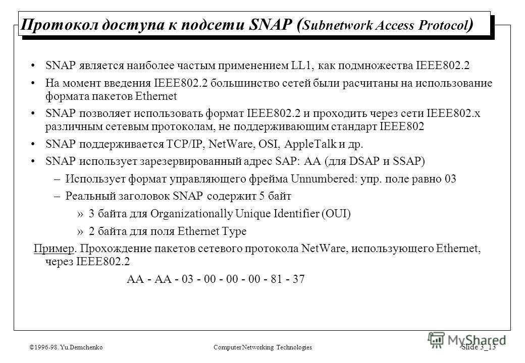 ©1996-98. Yu.DemchenkoComputer Networking Technologies Slide 3_13 Протокол доступа к подсети SNAP ( Subnetwork Access Protocol ) SNAP является наиболее частым применением LL1, как подмножества IEEE802.2 На момент введения IEEE802.2 большинство сетей