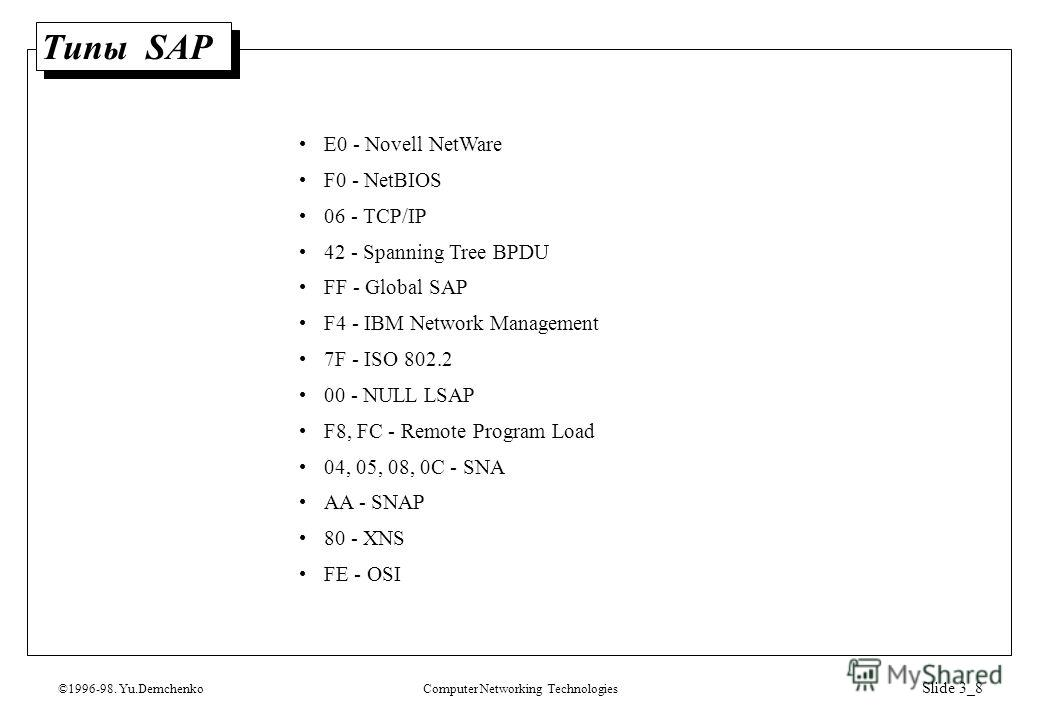 ©1996-98. Yu.DemchenkoComputer Networking Technologies Slide 3_8 Типы SAP E0 - Novell NetWare F0 - NetBIOS 06 - TCP/IP 42 - Spanning Tree BPDU FF - Global SAP F4 - IBM Network Management 7F - ISO 802.2 00 - NULL LSAP F8, FC - Remote Program Load 04,