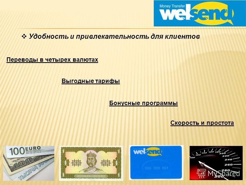 Удобность и привлекательность для клиентов Переводы в четырех валютах Выгодные тарифы Бонусные программы Скорость и простота