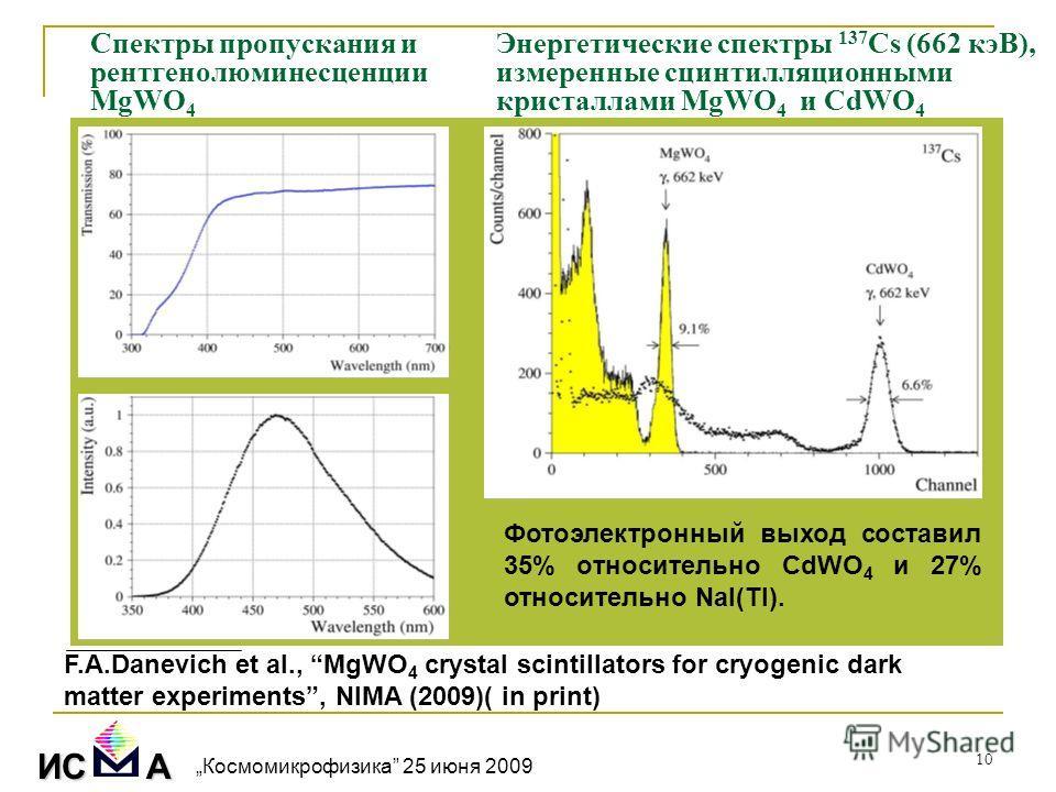 10 Спектры пропускания и рентгенолюминесценции MgWO 4 ИС А Энергетические спектры 137 Cs (662 кэВ), измеренные сцинтилляционными кристаллами MgWO 4 и CdWO 4 Фотоэлектронный выход составил 35% относительно CdWO 4 и 27% относительно NaI(Tl). F.A.Danevi