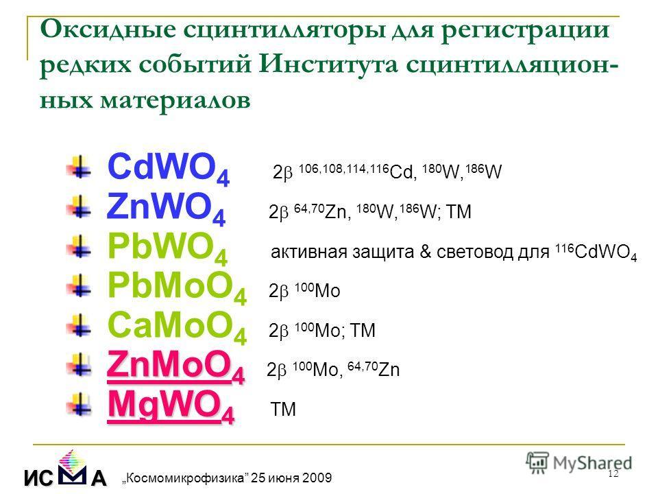 12 Оксидные сцинтилляторы для регистрации редких событий Института сцинтилляцион- ных материалов CdWO 4 2 106,108,114,116 Cd, 180 W, 186 W ZnWO 4 2 64,70 Zn, 180 W, 186 W; ТM PbWO 4 активная защита & световод для 116 CdWO 4 PbMoO 4 2 100 Mo CaMoO 4 2