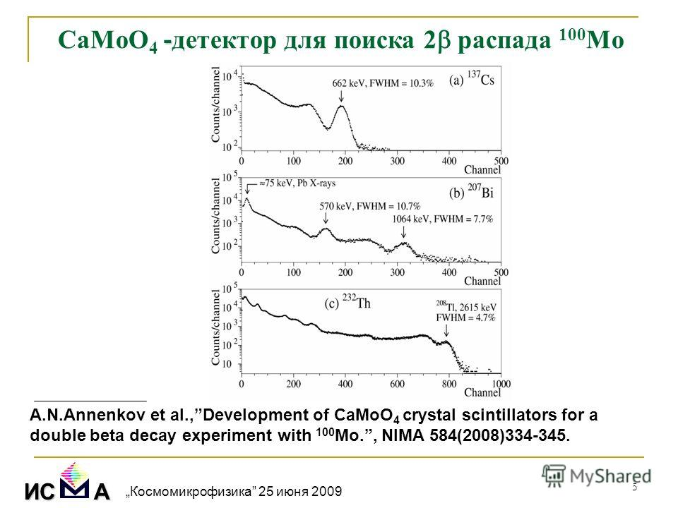 5 ИС А - CaMoO 4 - детектор для поиска 2 распада 100 Mo A.N.Annenkov et al.,Development of CaMoO 4 crystal scintillators for a double beta decay experiment with 100 Mo., NIMA 584(2008)334-345. Космомикрофизика 25 июня 2009