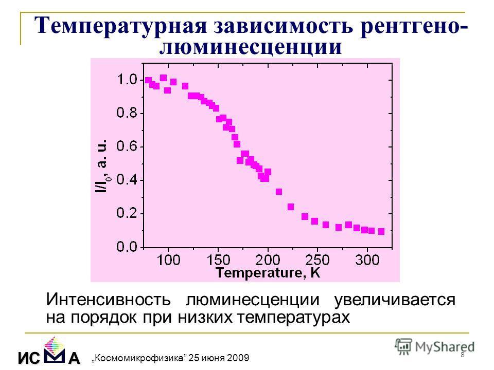 8 Температурная зависимость рентгено- люминесценции Интенсивность люминесценции увеличивается на порядок при низких температурах ИС А Космомикрофизика 25 июня 2009