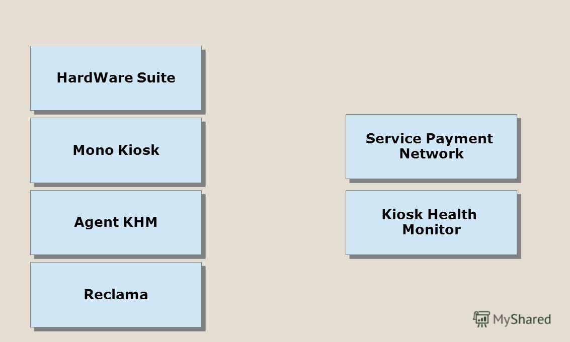 HardWare Suite Mono Kiosk Agent KHM Reclama Service Payment Network Service Payment Network Kiosk Health Monitor Kiosk Health Monitor
