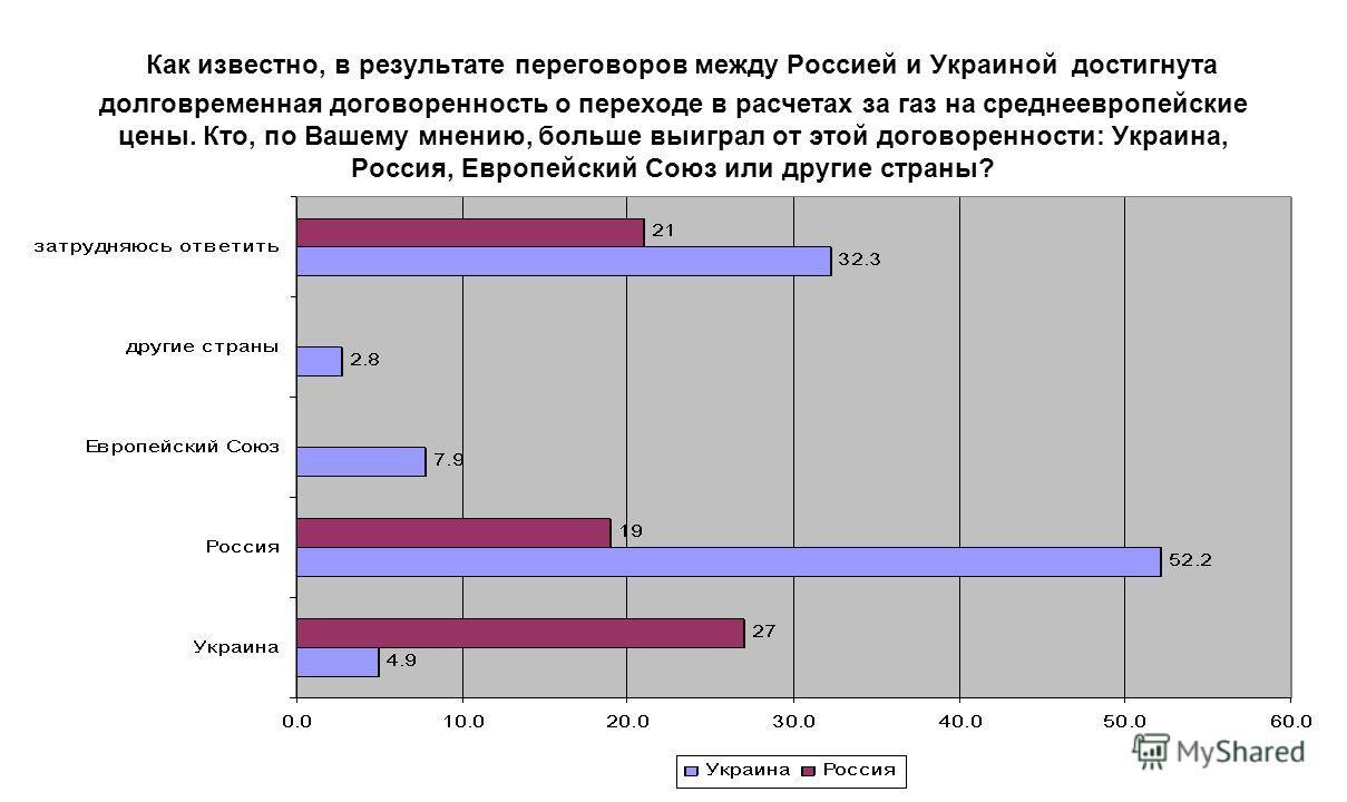 Как известно, в результате переговоров между Россией и Украиной достигнута долговременная договоренность о переходе в расчетах за газ на среднеевропейские цены. Кто, по Вашему мнению, больше выиграл от этой договоренности: Украина, Россия, Европейски