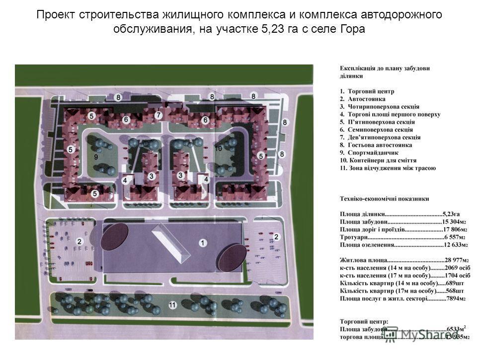 Проект строительства жилищного комплекса и комплекса автодорожного обслуживания, на участке 5,23 га с селе Гора