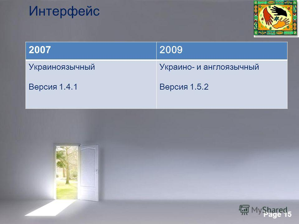 Page 15 Интерфейс 2007 2009 Украиноязычный Версия 1.4.1 Украино- и англоязычный Версия 1.5.2