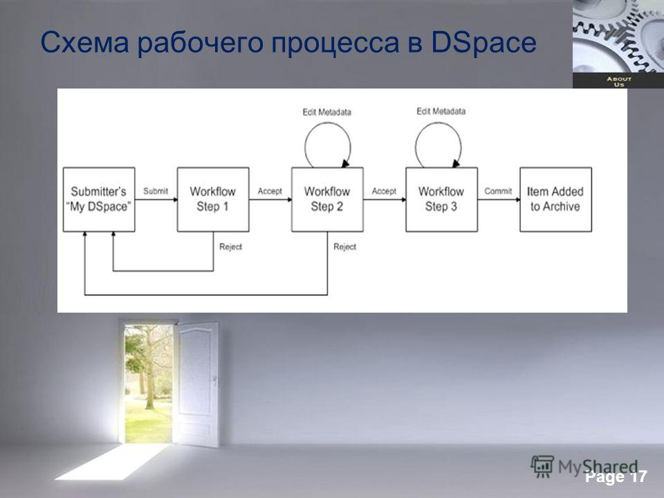 Page 17 Схема рабочего процесса в DSpace