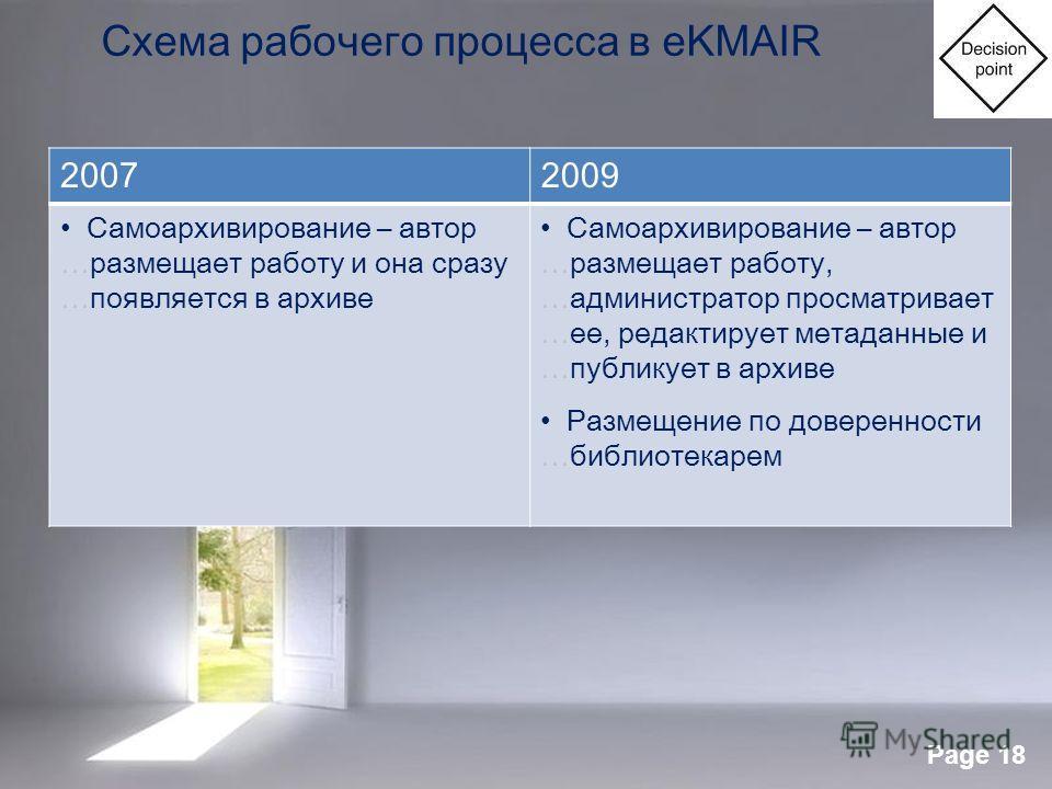 Page 18 Схема рабочего процесса в eKMAIR 20072009 Самоархивирование – автор …размещает работу и она сразу …появляется в архиве Самоархивирование – автор …размещает работу, …администратор просматривает …ее, редактирует метаданные и …публикует в архиве