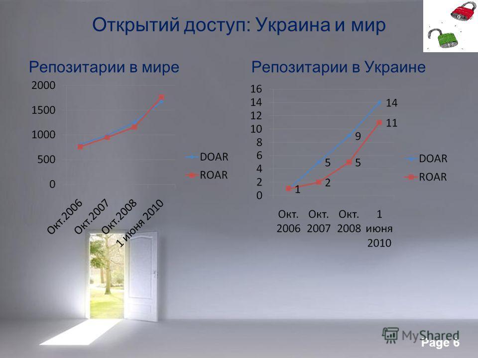 Page 6 Открытий доступ: Украина и мир Репозитарии в миреРепозитарии в Украине