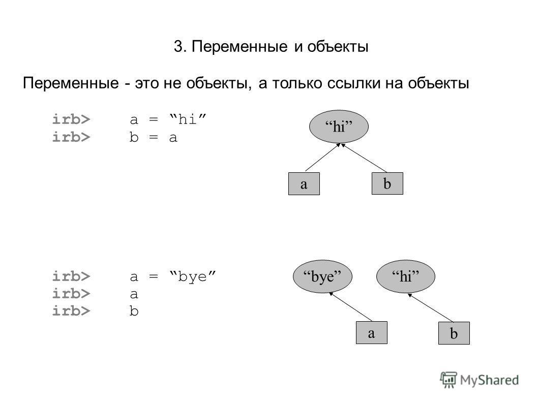 3. Переменные и объекты Переменные - это не объекты, а только ссылки на объекты irb> a = hi irb> b = a irb> a = bye irb> a irb> b hi b a b bye a