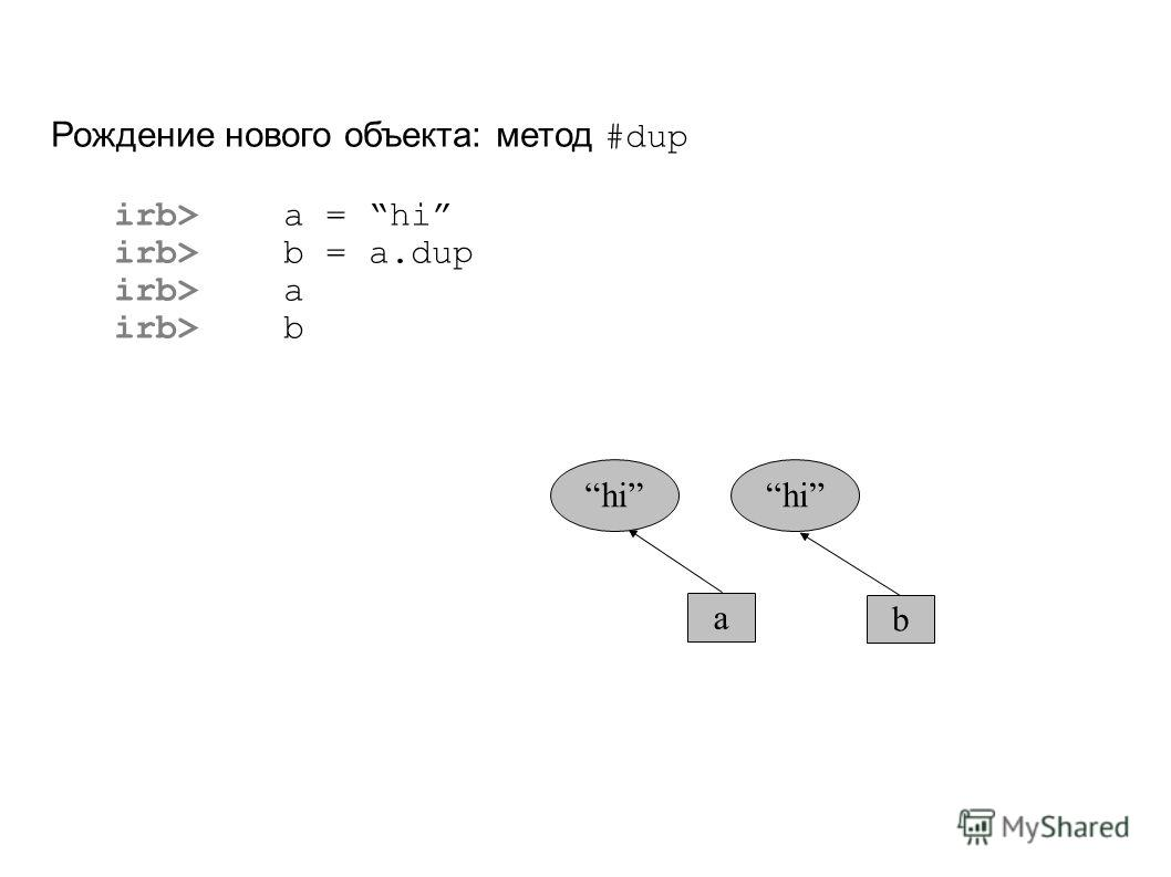 Рождение нового объекта: метод #dup irb> a = hi irb> b = a.dup irb> a irb> b hi a b