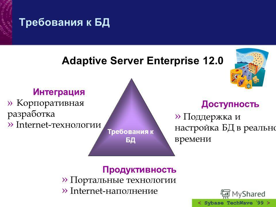 Интеграция » Поддержка и настройка БД в реальном времени » Портальные технологии » Internet-наполнение » Корпоративная разработка » Internet-технологии Adaptive Server Enterprise 12.0 Требования к БД Продуктивность Доступность Требования к БД