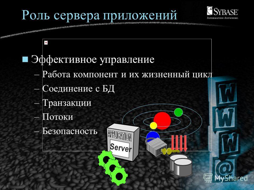Эффективное управление –Работа компонент и их жизненный цикл –Соединение с БД –Транзакции –Потоки –Безопасность Роль сервера приложений Server