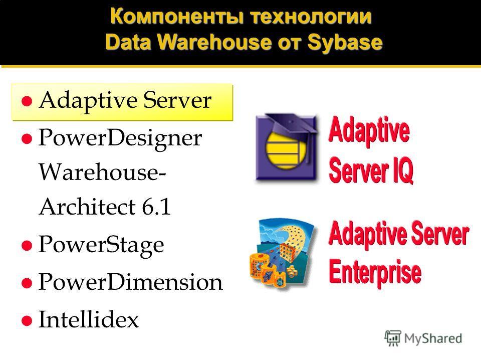 Содержание Sybase - технология Data Warehouse Компоненты технологии Data Warehouse