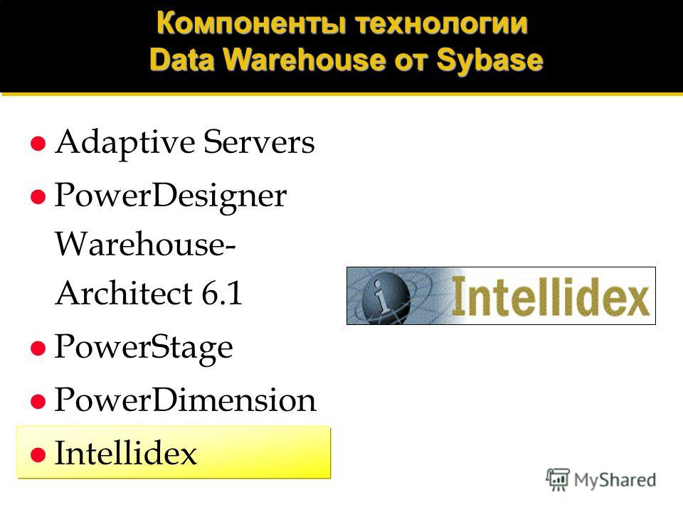 White Light Multidimensional View Adaptive Server IQ PowerDimensions OLAP Многомерность Eliminates Disk Space Considerations Optimized IQ data store removes speed and flexibility traditional RDBMS limitations